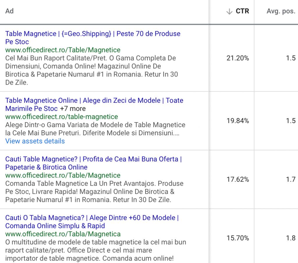 ad customizer google ads